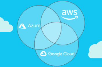 How has the cloud market filled somewhat recently?