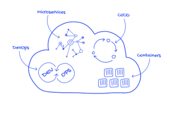 The myths around cloud-native architectures